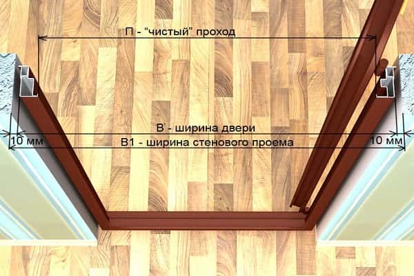 как правильно замерить входную дверь