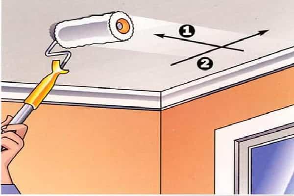 как белить потолок правильно