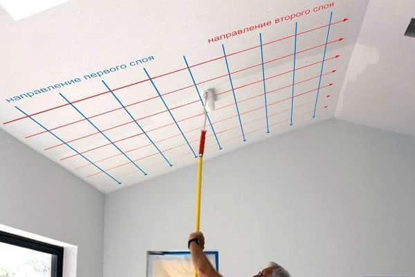 как покрасить потолок акриловой краской правильно своими руками