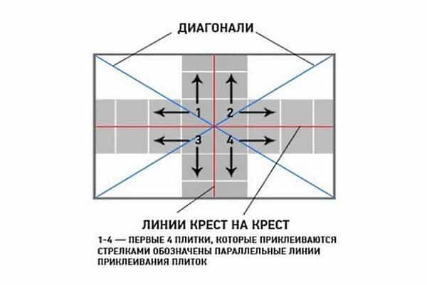 как клеить потолочную плитку правильно