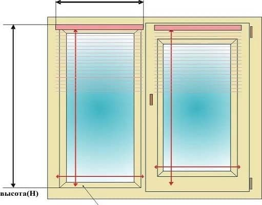 как правильно замерить жалюзи на пластиковые окна самостоятельно