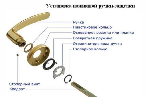 как установить дверную ручку на входную дверь: монтаж ручки-защелки