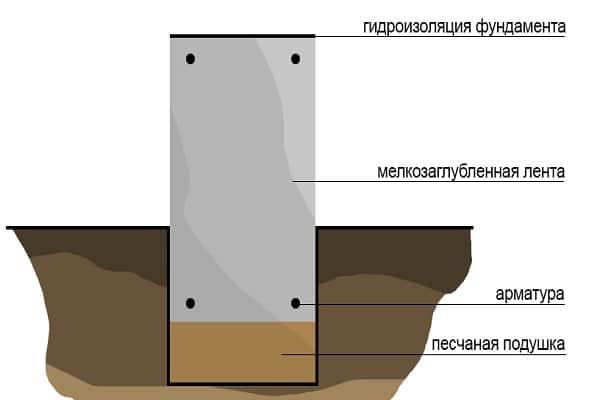 как заделать трещину в стене из пеноблоков: определение причин