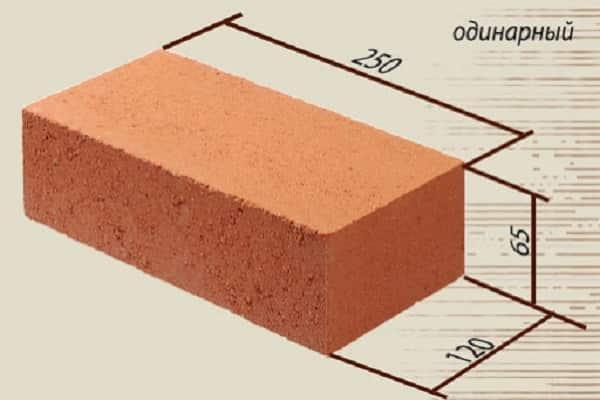 из какого кирпича лучше строить дом: размеры изделий