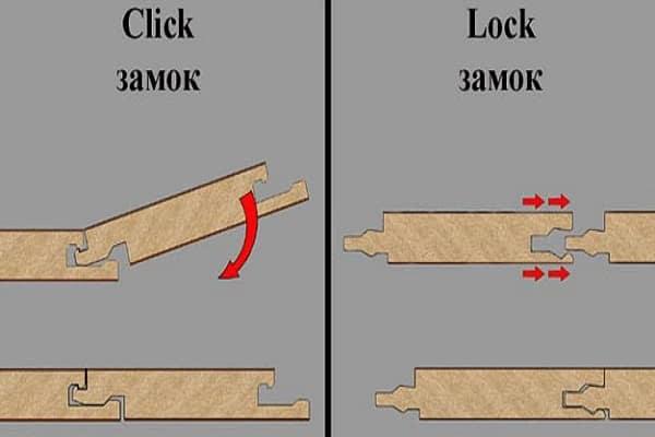 как выбрать ламинат для дома: типы соединений